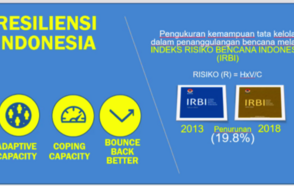 Resilience Learning Module facilitates local-regional-national linkages in Indonesia