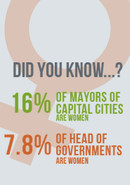 Women in Politics (©UCLG)