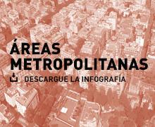 Areas metropolitanas