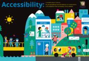 """[flyer] Accessibilité universelle: pilier et pont pour les droits de l'homme et de développement durable """".    Représente une ville accessible et inclusive, avec un équilibre entre le sexe, l'âge, l'origine ethnique et le handicap"""